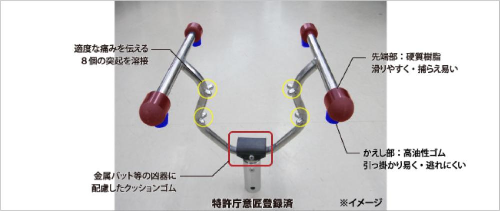 特殊形状ヘッドの機能